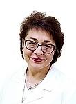 Согрина Жанна Викторовна