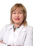 Вороная Ирина Александровна